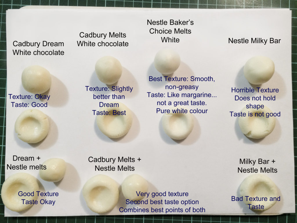 Modelling chocolate test chart | Modelling Chocolate Recipe - How to make perfect Modelling chocolate and how to work with it.. | I experimented a lot to get a modelling chocolate recipe that performs well for me, is cheap to make and can be consistently and quickly made in large quantities to use on the same day. | https://robertscakesandcooking.com/modelling-chocolate-recipe/